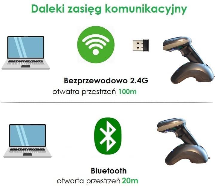 Allegro2_zasieg.jpg
